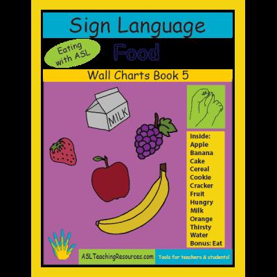 5-WCB-Food Sign Language